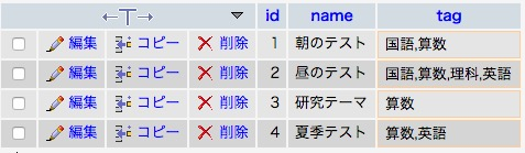 MySQL FIND_IN_SET OR検索