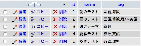 MySQL FIND_IN_SET 全データ